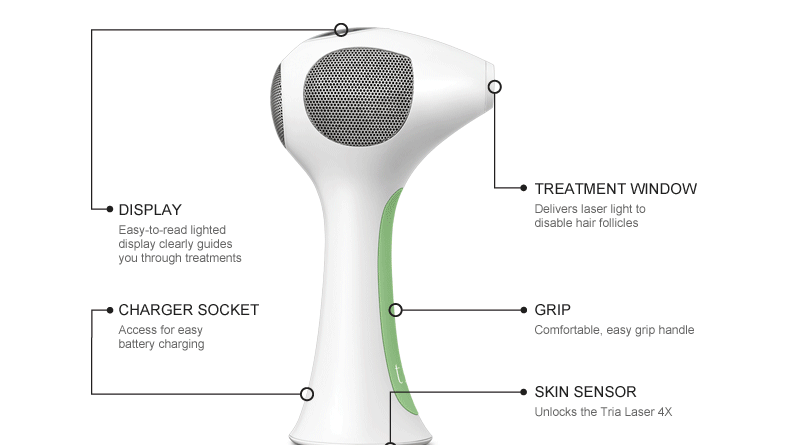 Tria beauty hair removal laser, hair removal laser, tria beauty