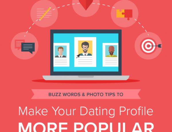 Online Dating data